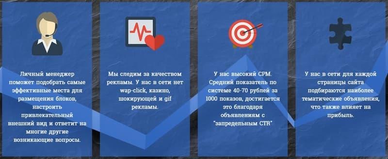 MedicineTeaser (МедицинТизер): обзор и отзывы о тизерной сети